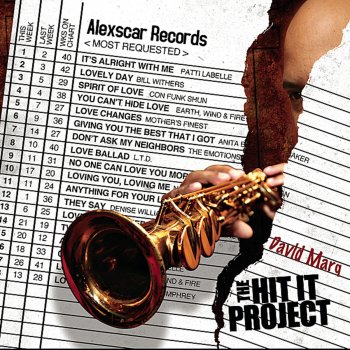 Testi The Hit It Project