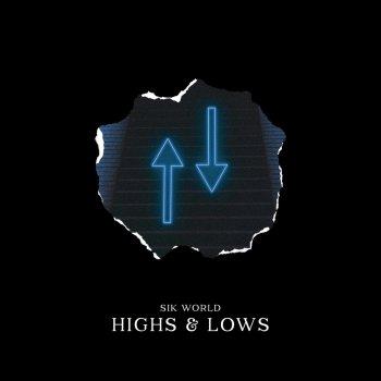 Testi Highs & Lows