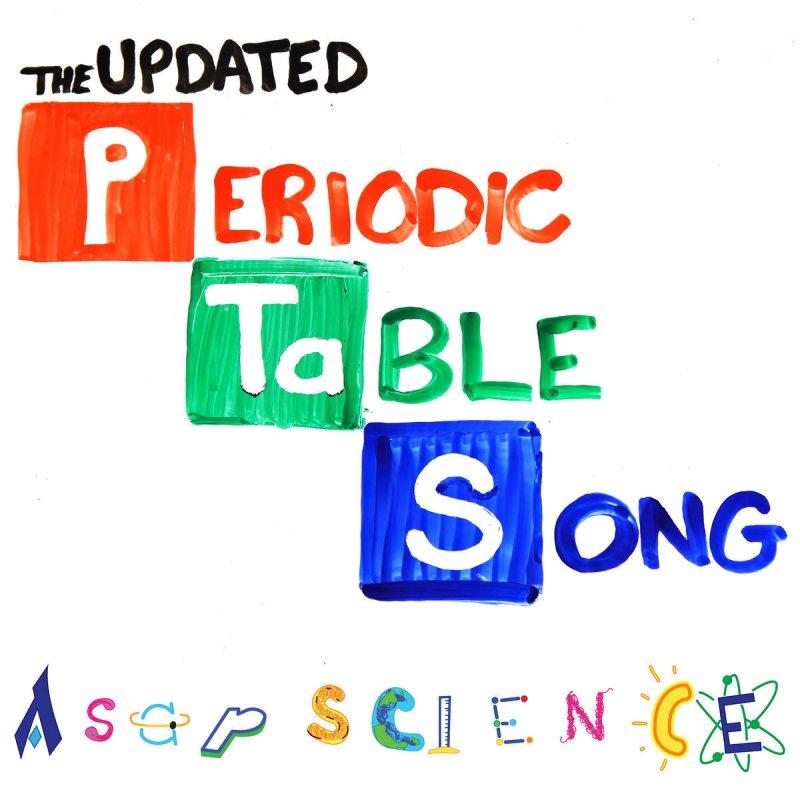 Asapscience the periodic table song 2018 update lyrics musixmatch urtaz Choice Image