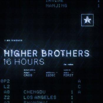 Testi 16 Hours