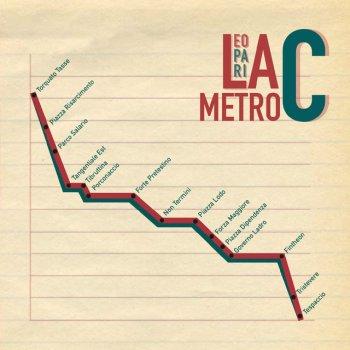 Testi La Metro C